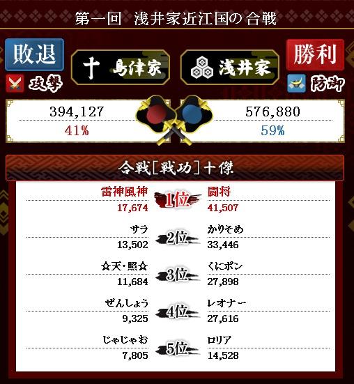 第2戦目 結果