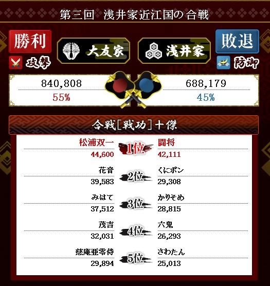 第4戦 結果