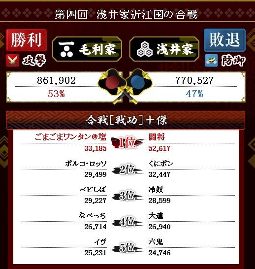 第5戦 結果