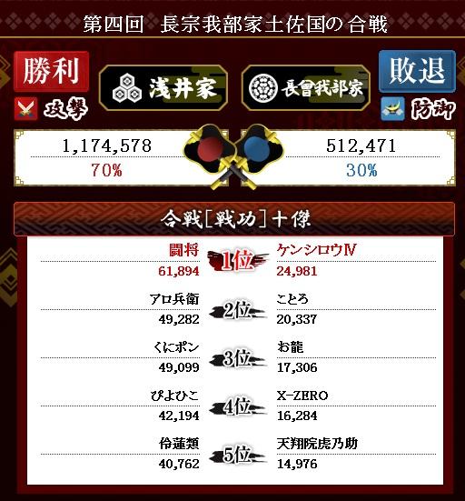 第6戦目 結果