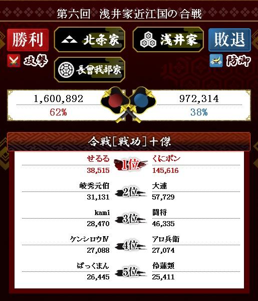 第8戦目 結果