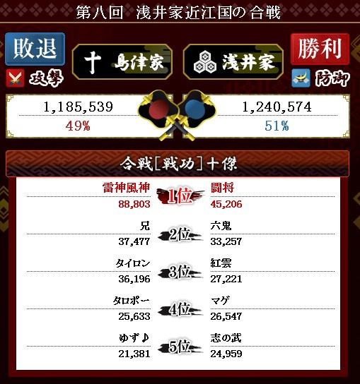 第12戦目 結果