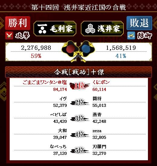 第18戦目 結果