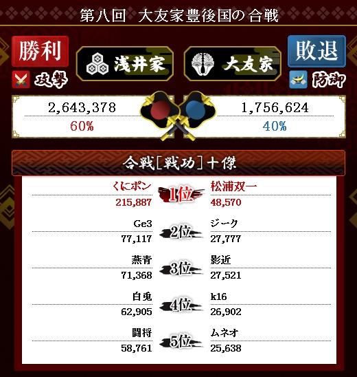 第20戦 結果