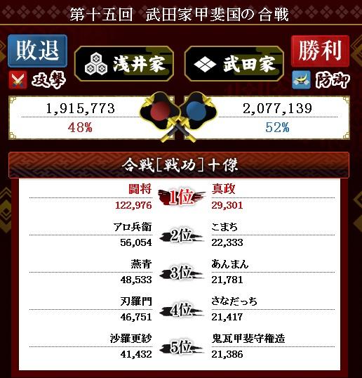 第21戦目 結果