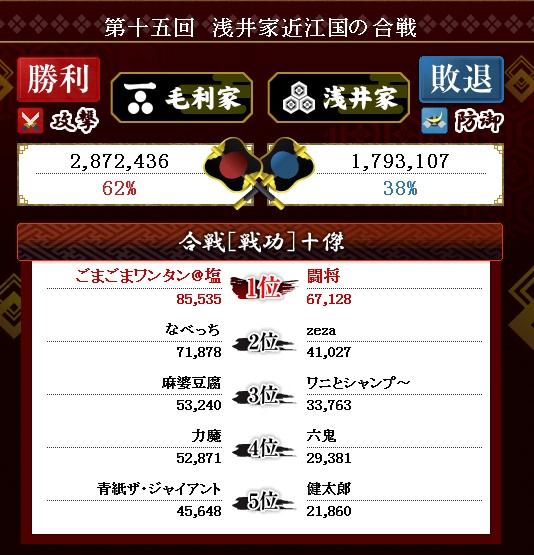 第22戦 結果