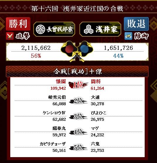 第24戦 結果