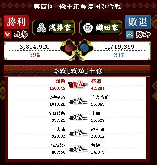 第25戦目 結果