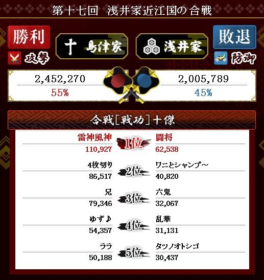 第26戦 結果
