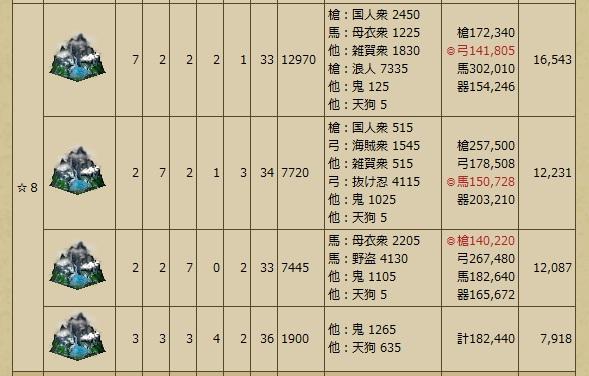 ★8 空き地