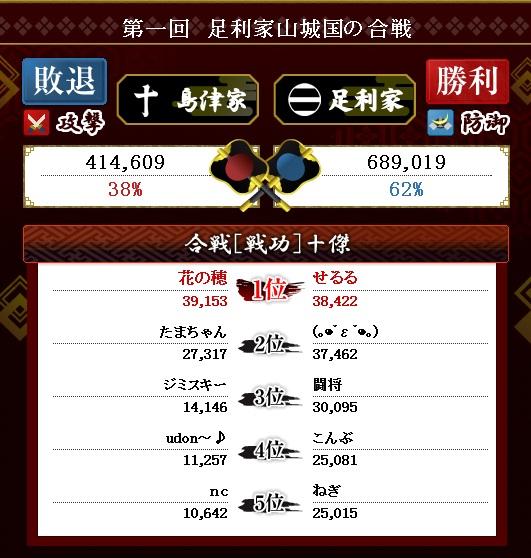 第2戦結果