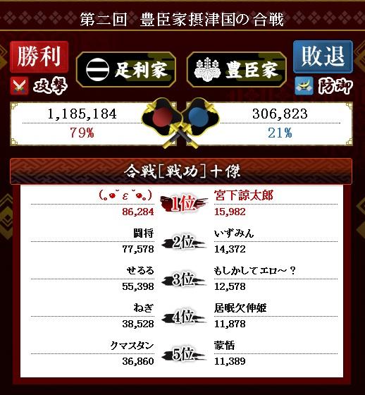 4戦目 結果