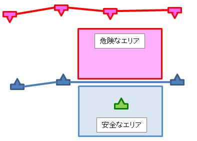 zensen_line4.png