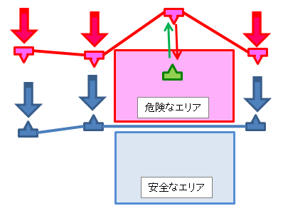 zensen_line6.png