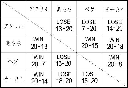 10-26-2