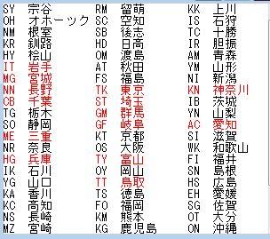13_KCJ TOP BANDマルチ