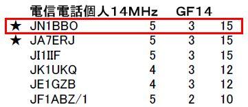 13_オール熊本コンテスト結果