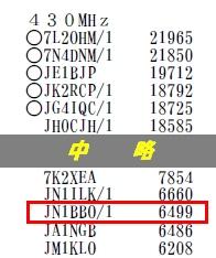 13_関東UHFコンテスト結果