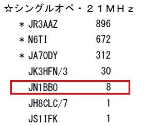 13_広島WAS_21コンテスト結果