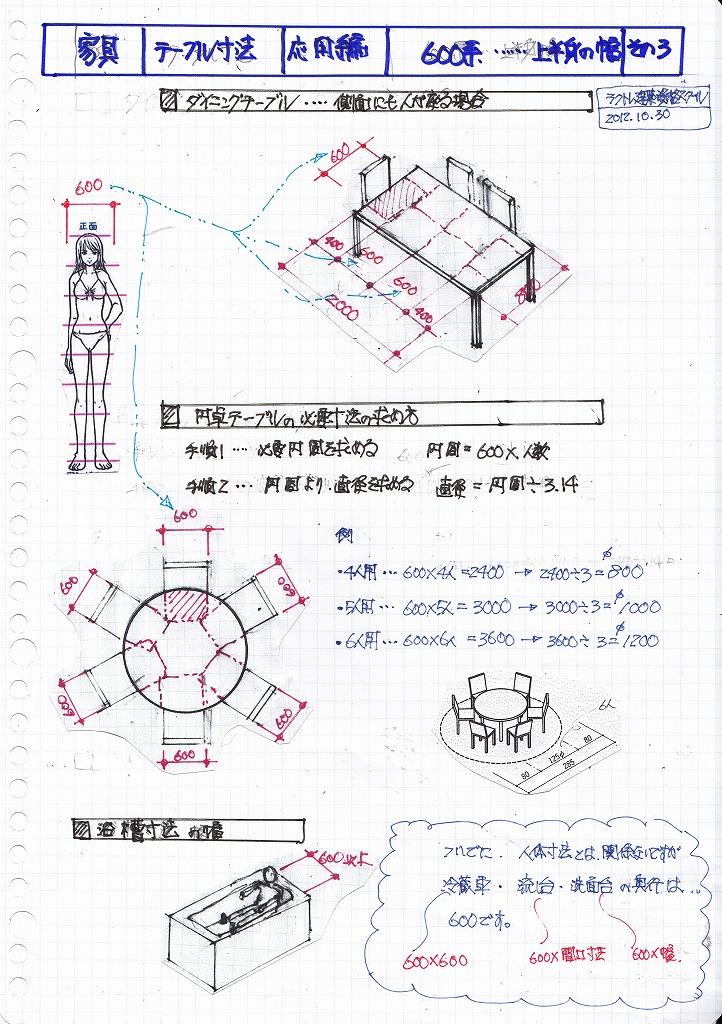 テーブル寸法の覚え方(応用1)