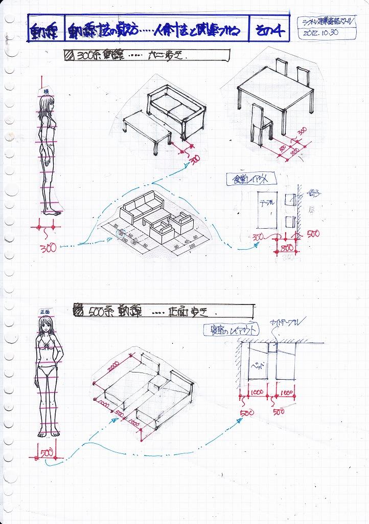 動線寸法の覚え方(応用3)