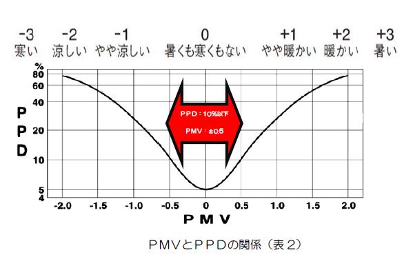PMV.png