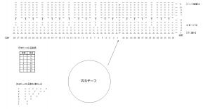 arange-chart.jpg