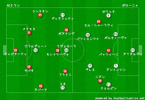 AC_Milan_vs_Bologna_re.png