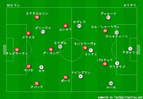 AC_Milan_vs_Cagliari_pre.png