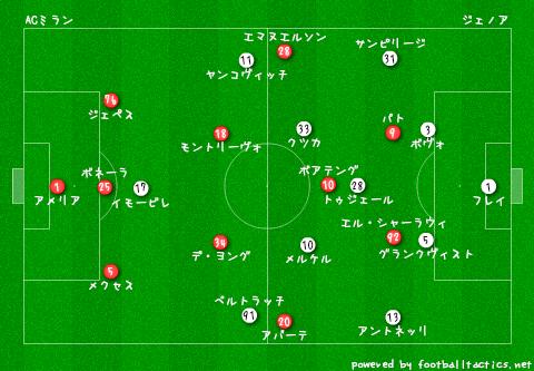 AC_Milan_vs_Genoa_pre_gazzetta_2.png