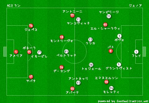 AC_Milan_vs_Genoa_re.png