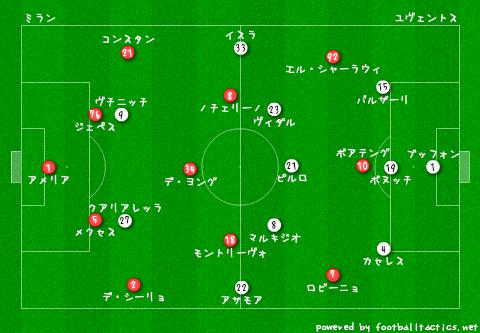 AC_Milan_vs_Juventus_re.png