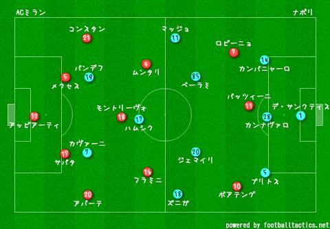 AC_Milan_vs_Napoli_re.png