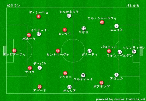 AC_Milan_vs_Paleromo_re.png