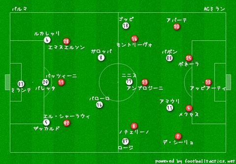 AC_Milan_vs_Parma_pre.png