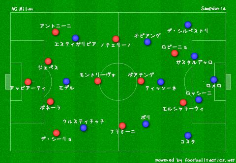 AC_Milan_vs_Sampdoria_12-13