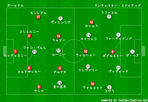 Arsenal_vs_Manchester_United_pre.png