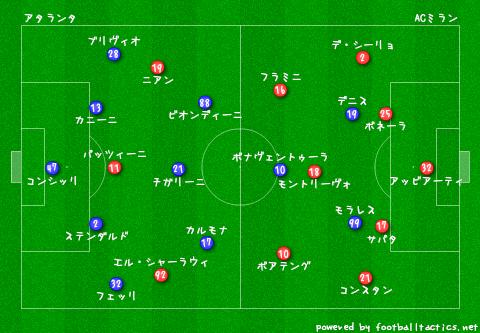 Atalanta_vs_AC_Milan_pre.png