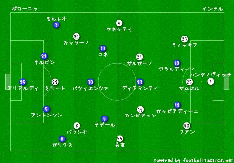 Bologna_vs_Inter_pre.png