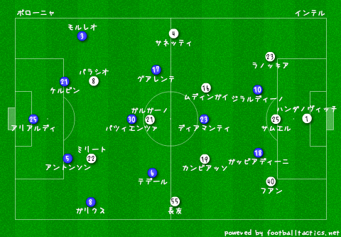 Bologna_vs_Inter_re_2.png