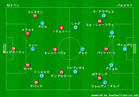 CL_AC_Milan_vs_Barcelona_pre.png