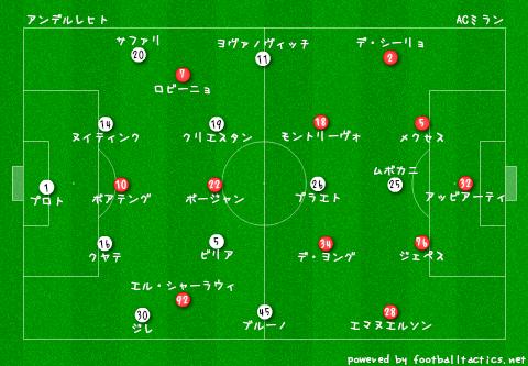 CL_Anderlecht_vs_AC_Milan_pre_2.png