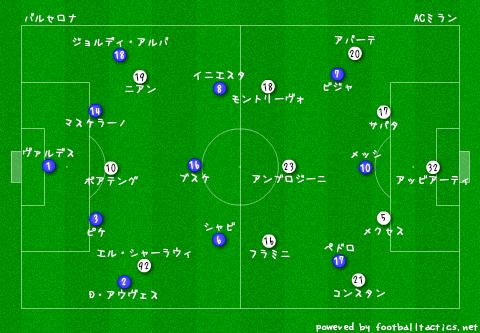 CL_Barcelona_vs_AC_Milan_re3.png
