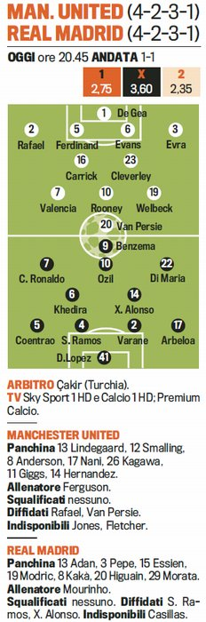 CL_Manchester_United_vs_Real_Madrid_gazzetta.jpg
