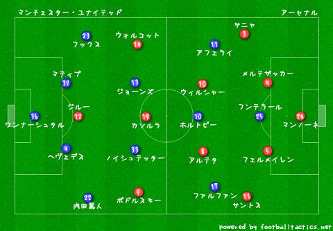 CL_Schalke_vs_Arsenal_pre.png