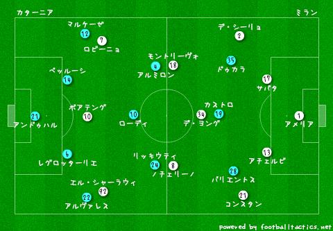 Catania_vs_AC_Milan_pre.png