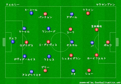 Chelsea_vs_Southampton_re.png