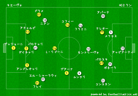 Chievo_vs_AC_Milan_pre.png