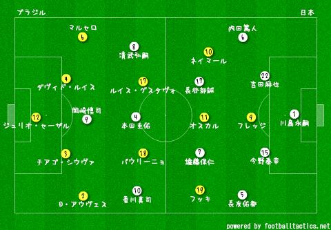 Confede_2013_Brazil_vs_Japan_re.png