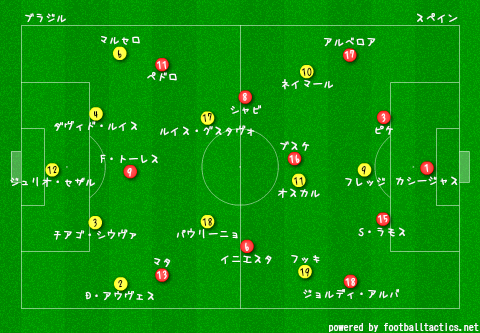 Confeds_2013_Brazil_vs_Spain_re.png